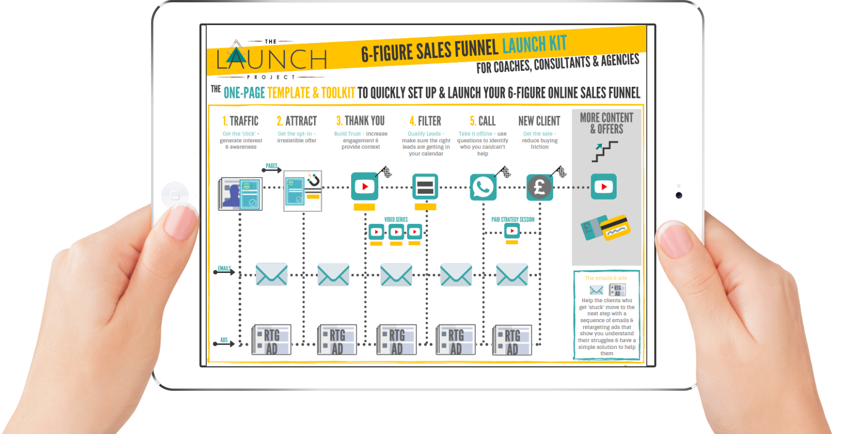 THE LAUNCH PROJECT 6 figure sales Funnel template toolkit launch plan